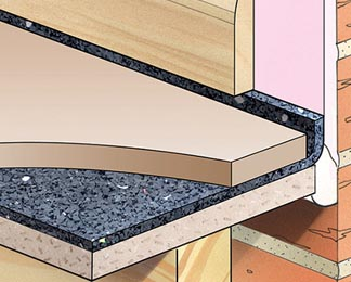 The IsoSonic Way To Soundproof Rooms Acoustic News Thermal Economics - Soundproof floor boards